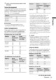 Mode d'emploi Sony HDR-FX1E Camescope - Page 13