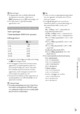 Mode d'emploi Sony HDR-TD10E Camescope - Page 203