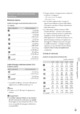 Mode d'emploi Sony HDR-TD10E Camescope - Page 275