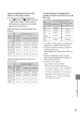 Mode d'emploi Sony HDR-XR105E Camescope - Page 187