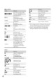 Mode d'emploi Sony HDR-XR106E Camescope - Page 126