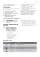 Mode d'emploi ATAG OX6411LL Four - Page 31