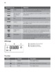 Mode d'emploi ATAG OX6411LL Four - Page 32