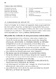 Mode d'emploi ATAG OX6492LL Four - Page 26