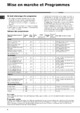 Mode d'emploi Ariston AML 125 Lave-Linge Sechant - Page 6