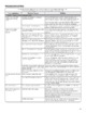 Mode d'emploi Maytag MHW4100DW Maxima Lave-Linge - Page 19