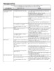 Mode d'emploi Maytag MHW4100DW Maxima Lave-Linge - Page 21