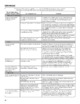 Mode d'emploi Maytag MHW4100DW Maxima Lave-Linge - Page 40