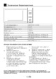 Mode d'emploi Blomberg MEE 4150 X Micro-Onde - Page 130