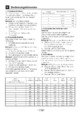 Mode d'emploi Blomberg MEE 4150 X Micro-Onde - Page 25