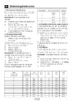 Mode d'emploi Blomberg MEE 4150 X Micro-Onde - Page 67