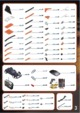 Mode d'emploi Meccano set 8950 Tuning RC street racer - Page 3